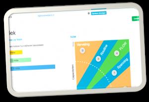 online dashboard meten flow medewerker