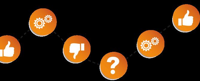 feedback om employee journey te versterken
