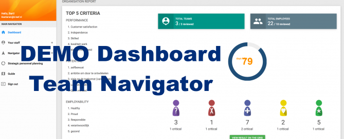 Demo Dashboard Team Navigator