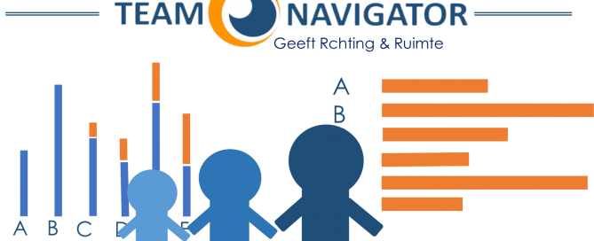 team navigator HR analytics